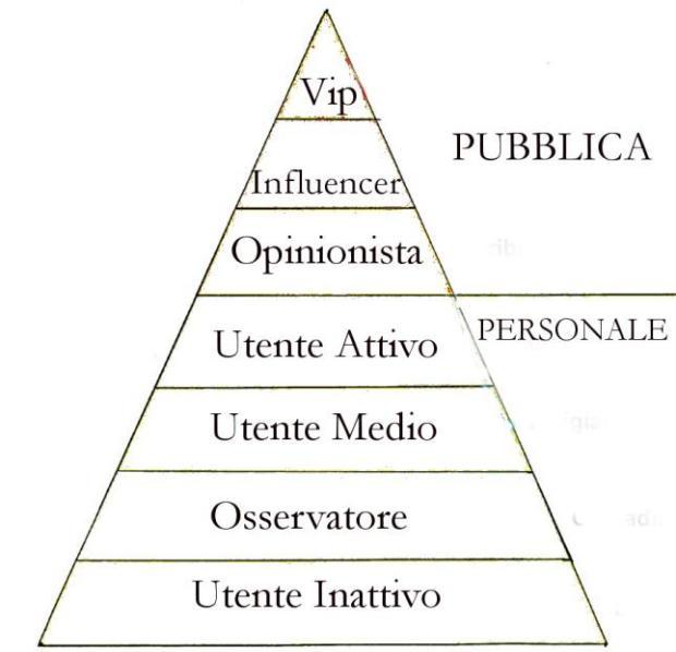 scala_social